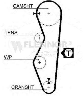 FLENNOR 4013   Ремень ГРМ   Купить в интернет-магазине Макс-Плюс: Автозапчасти в наличии и под заказ