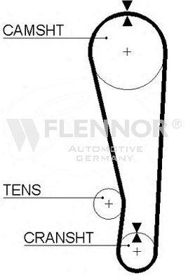 FLENNOR 4157 | Ремень ГРМ | Купить в интернет-магазине Макс-Плюс: Автозапчасти в наличии и под заказ