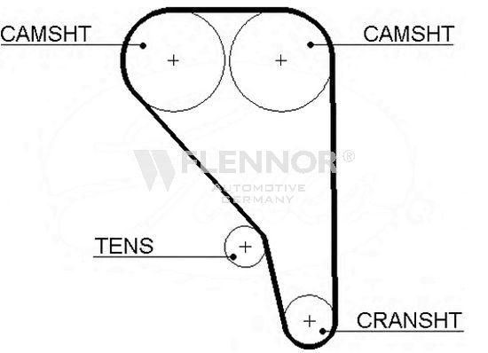 FLENNOR 4322V | Ремень ГРМ | Купить в интернет-магазине Макс-Плюс: Автозапчасти в наличии и под заказ