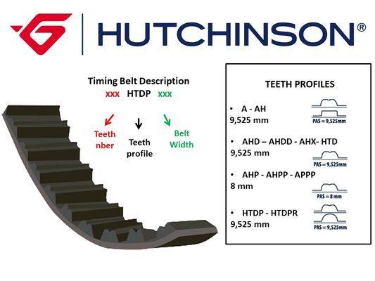 HUTCHINSON 123AHP22 | ремень | Купить в интернет-магазине Макс-Плюс: Автозапчасти в наличии и под заказ